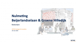 Nulmeting Beijerlandselaan & Groene Hilledijk