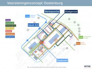 Voorzieningenconcept_Oostenburg_WYNE